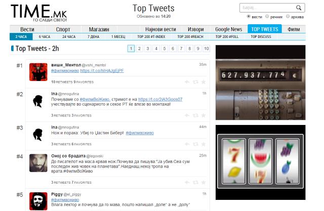 time top tweets