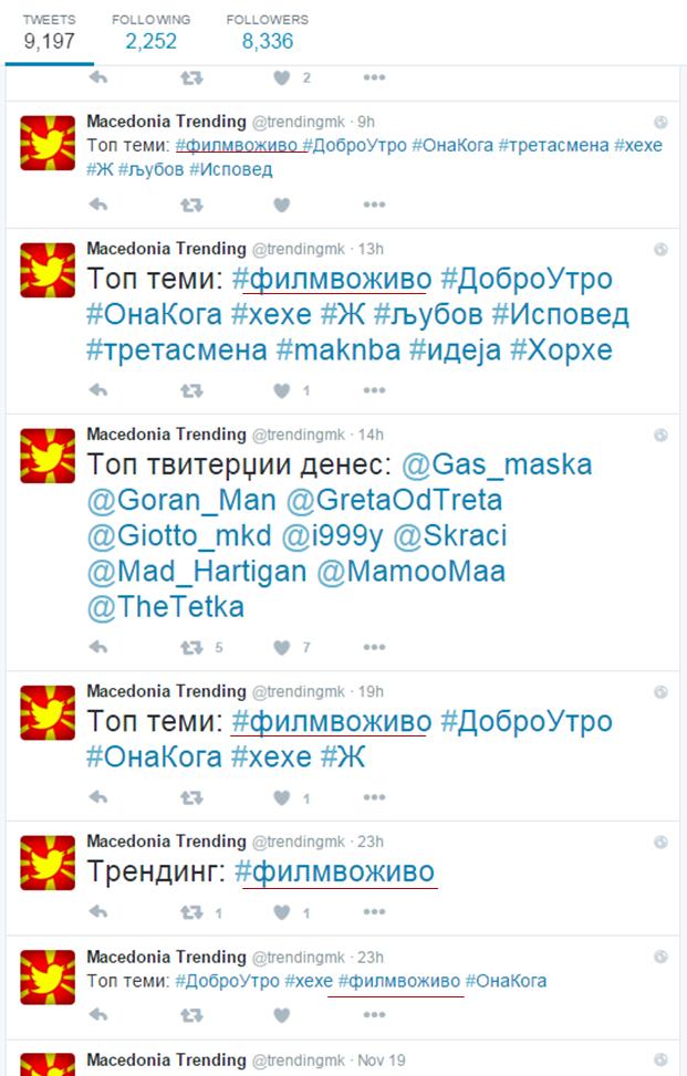 trending hashtag vo makedonija