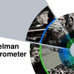 Објавен Edelman Trust Barometer 2016