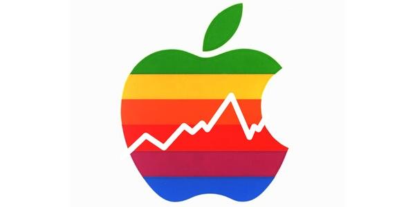 apple_stock