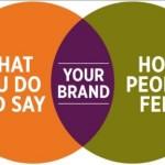 developing-brand-strategy2