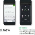 Хајнекен лансира платформа за US фановите, за пронаоѓање барови каде се емитува Европскиот фудбал