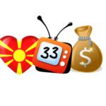 makedonski marketing i mediski pazar 2