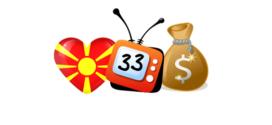 """Македонскиот маркетинг пазар """"тежи"""" 33 милиони евра"""