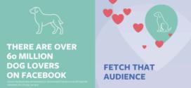 Facebook започнува B2B кампања со фокус на growth marketing