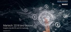 Пазарот на маркетинг технологии во САД и Велика Британија годишно вреди 34,3 милијарди долари