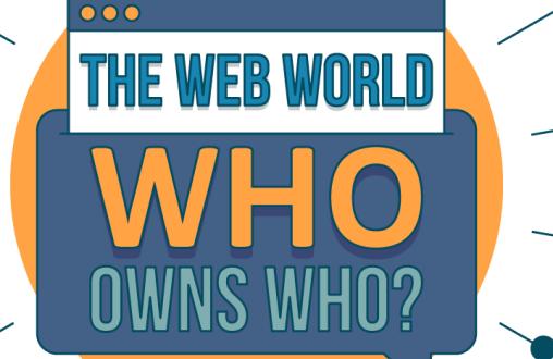 Знаете ли кој кого поседува во светот на интернетот